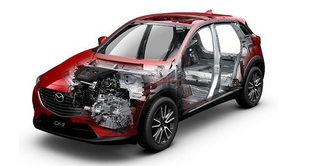 Samochody Mazda