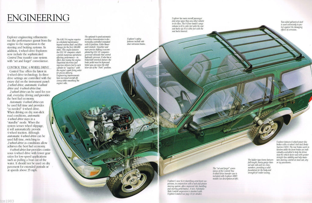 Ford Explorer II - katalog