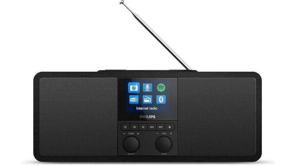 radio dab+ w domu czyli co?